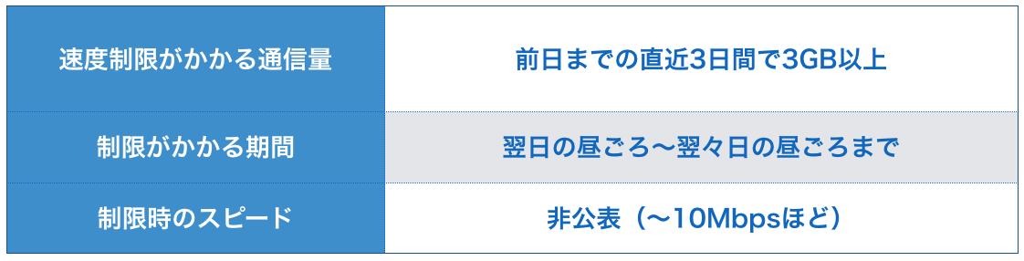 スクリーンショット 2015-12-10 0.12.05