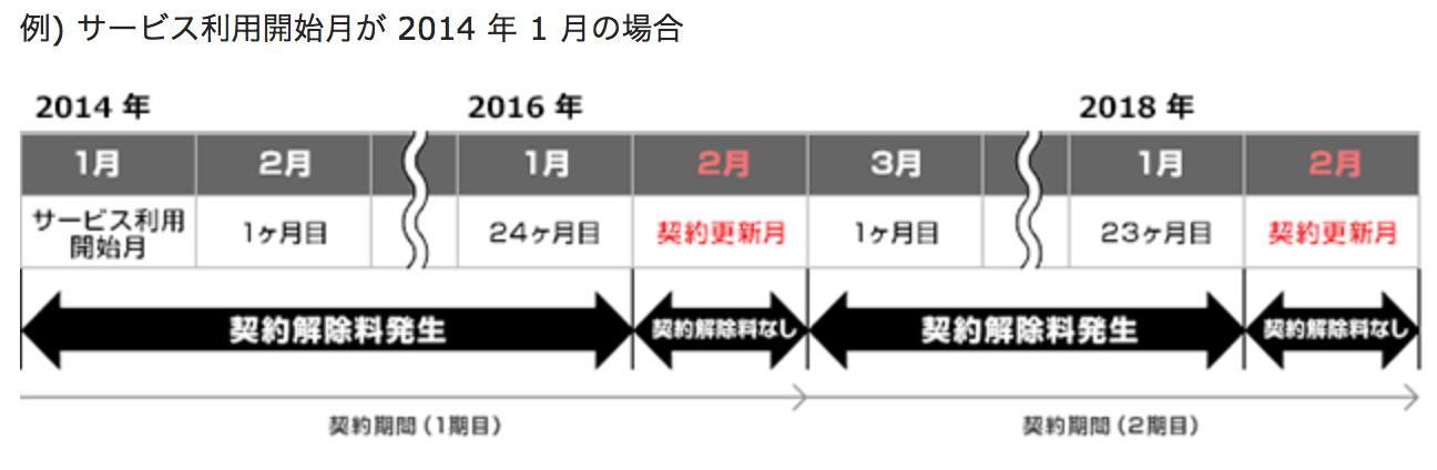 スクリーンショット 2015-09-05 16.48.08