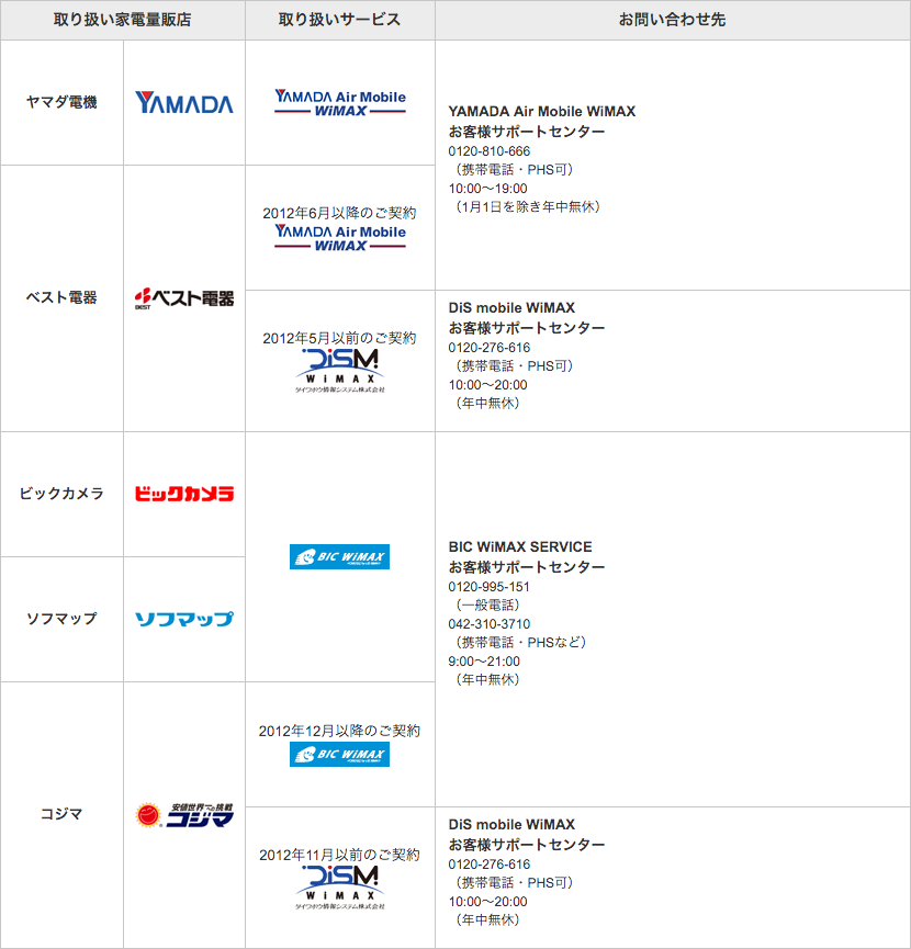 WiMAX 店舗 問い合わせ先 1