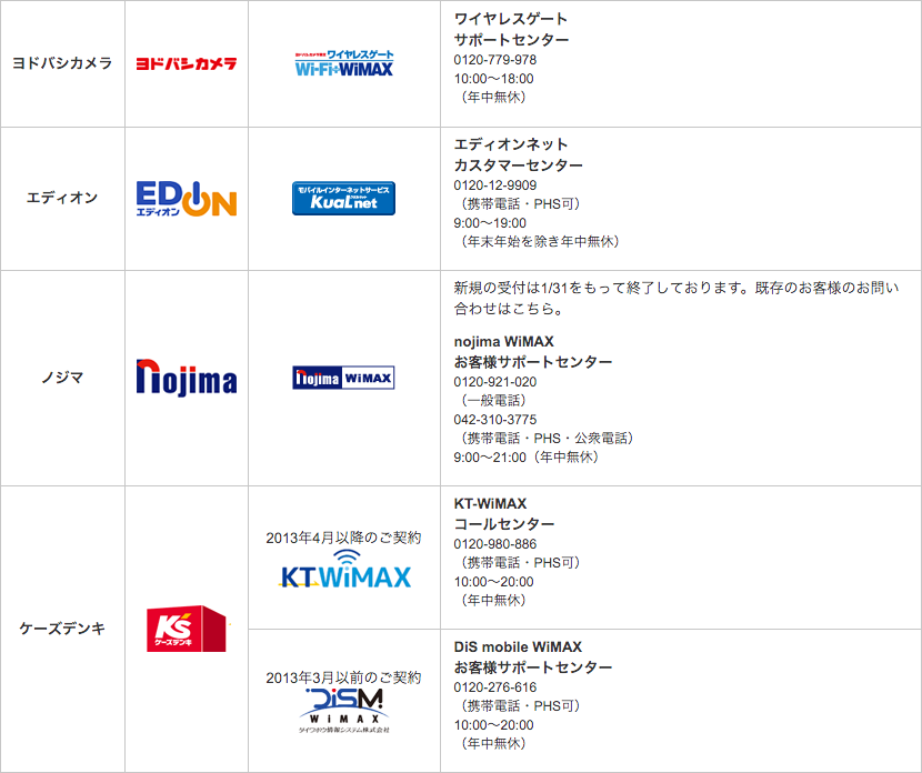 WiMAX 店舗 問い合わせ先 2