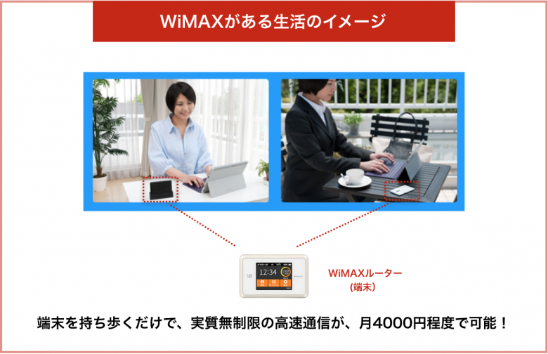 WiMAXがある生活のイメージ