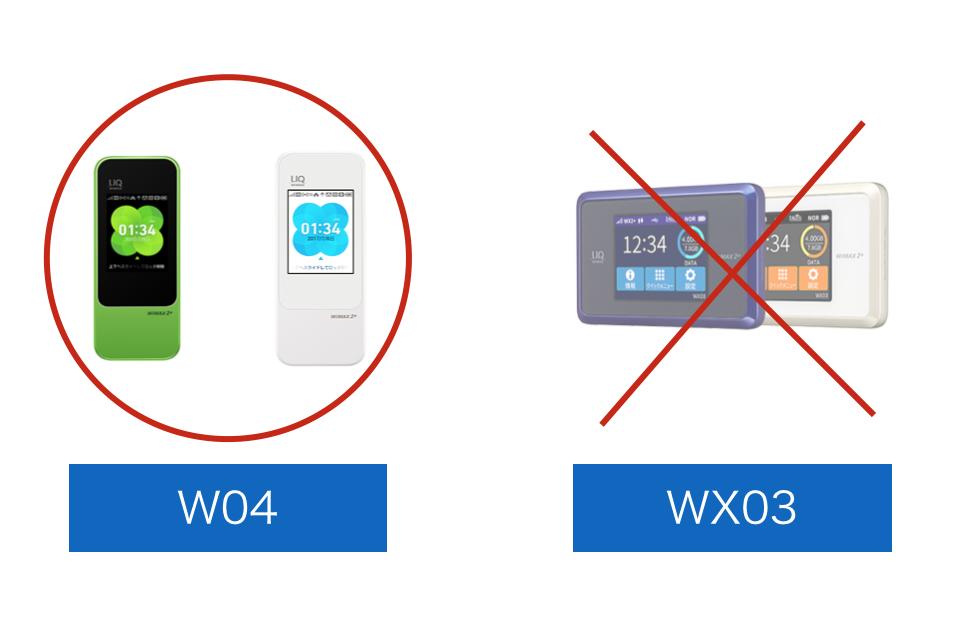 W04がおすすめ(WX03はおすすめではない)